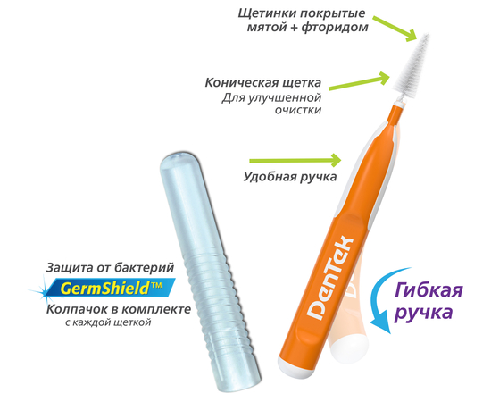 DenTek Удобное очищение Межзубные щетки Экстра-мягкие, 14 шт., изображение 3